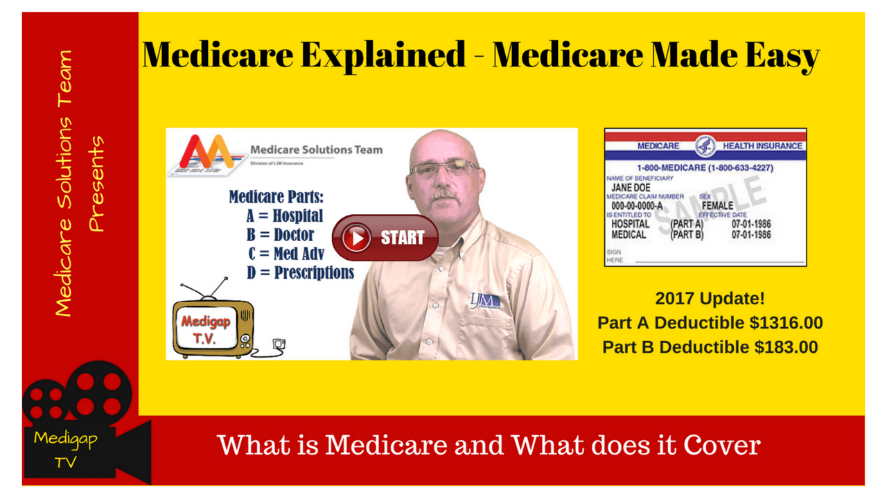 Medicare Supplemental Coverage