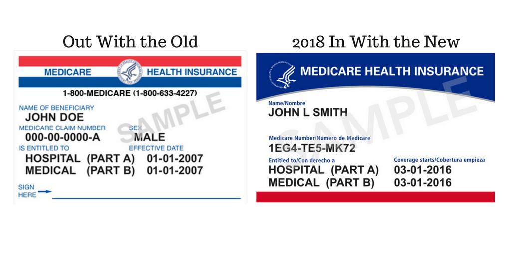 2018 Medicare